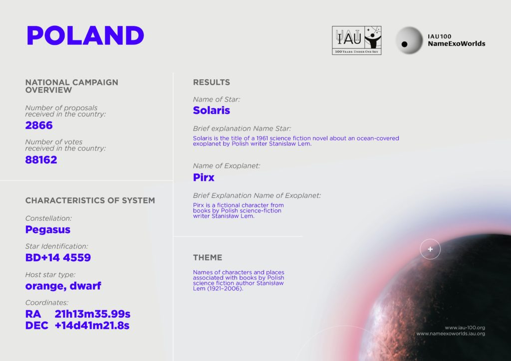 IAU100 NameExoWorlds - infografika dla Polski